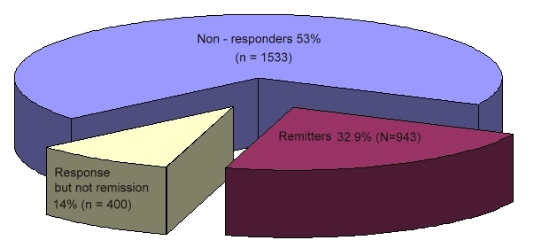 propecia tablets